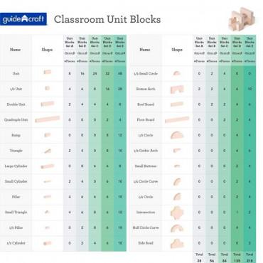 Дерев'яні кубики Guidecraft Unit Blocks з нефарбованого дерева Геометричні форми, 56 шт.